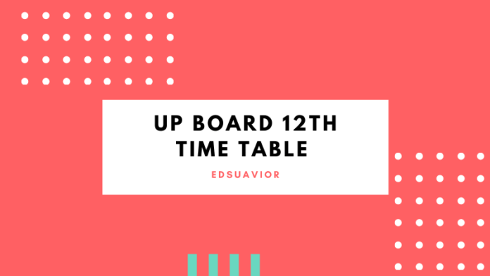 UP Board 12th Time Table 2021